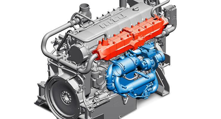 HCCI-Motor von MTU